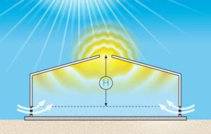 Ventilation For Steel Framed Buildings Natural Air Vent